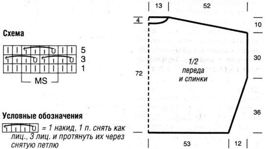 Схема вязания пончо на вязальной машине 50