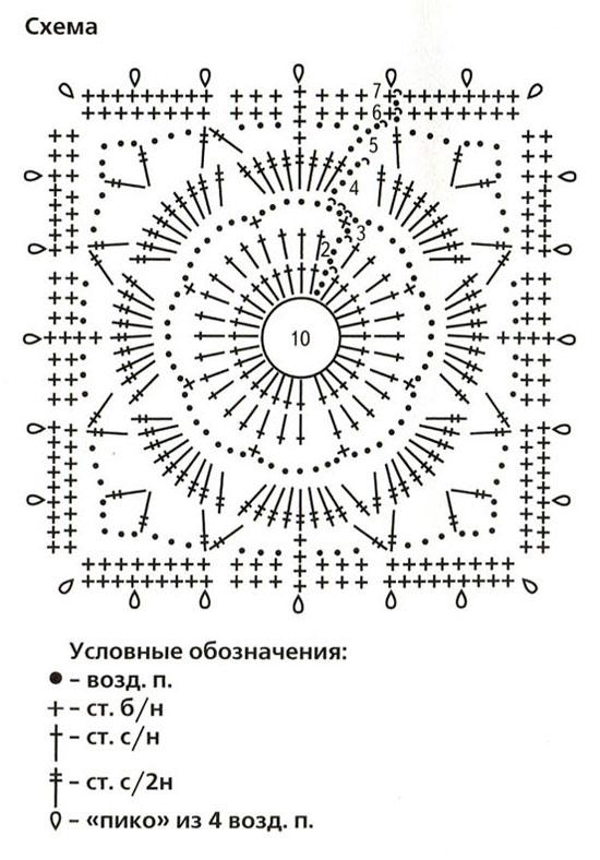 Вязаный плед крючком схемы из мотивов